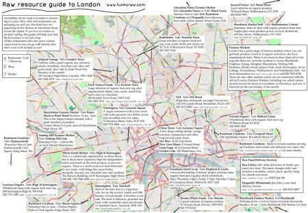 Raw Resource Guide to London